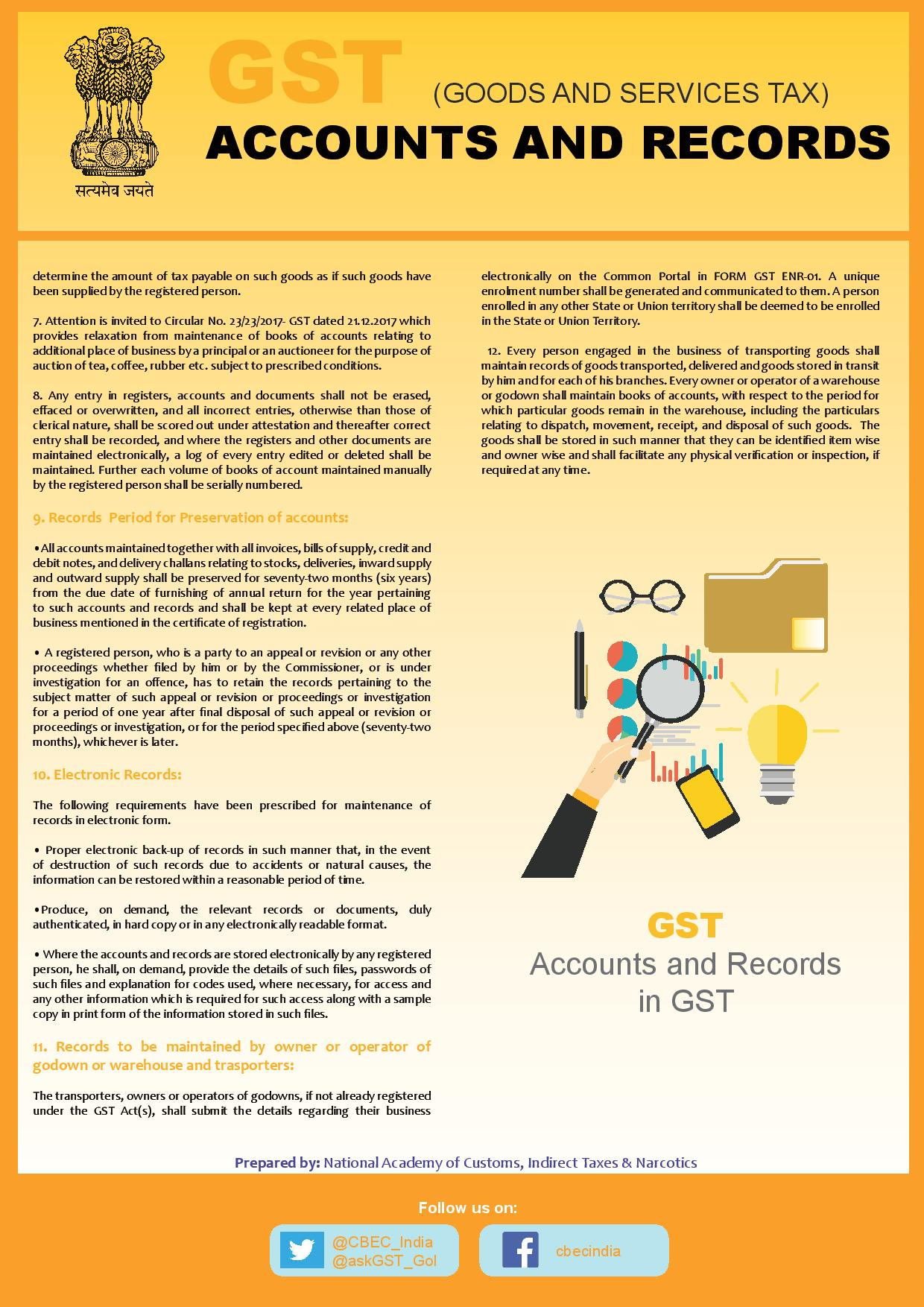 GST Accounts & Records-2